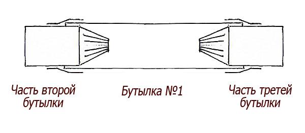 Ett diagram över ett mullhuvudrör av plastflaskor.