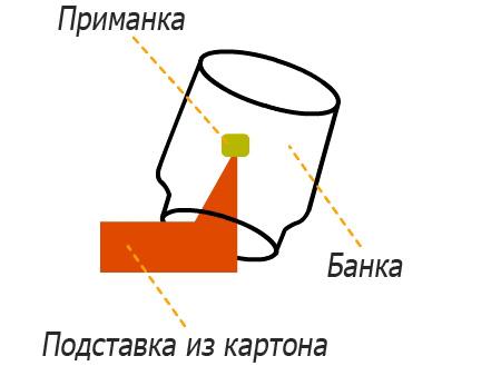 Instabil állványként használhat egy darab kartonpapírt, amely a képen látható.